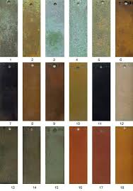Bronze Patina Color Chart Patina Finishes In 2019
