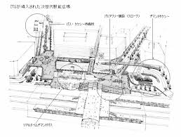 第5章 鉄道駅と駅前広場 山田正人 51 駅前広場の機能と分類と整理