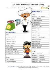 Free Conversion Chart For Metric System Chef Solus Cooking Metric System Conversion Chart
