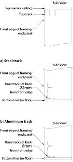 sliding wardrobe door positioning the tracks