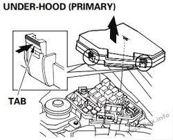 honda civic hybrid 2006 2011 < fuse box diagram fuse box diagram passenger compartment
