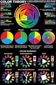 Colour Theory Posters Color Theory Drawings Color Mixing
