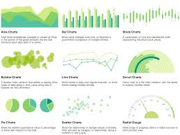 Pin By Emily Caufield On Infographics Line Graphs Donut