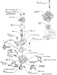 Nissan Sentra B13 Wiring Diagram