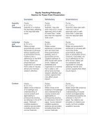 Etp Presentation Rubrics Citation Human Communication