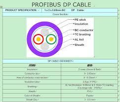 purpgle profibus dp cable