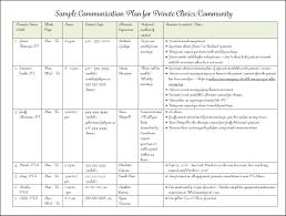Sample Plan Sample Written Communication Protocols or Plans 1