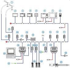 navigation software adrena editor navigation software for nmea 2000