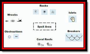 Marine Chart Symbols Nz Navionics Map Symbols Khabarplanet Com