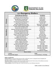 Emergency List British Virgin Islands 2019 Emergency Shelter List British
