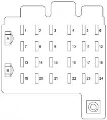 1996 tahoe fuse box wiring diagram site 97 chevy tahoe fuse box diagram wiring diagram data 1996 tahoe fuse box diagram 1996 tahoe fuse box