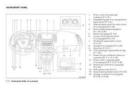 2006 altima fuse box diagram explore wiring diagram on the net • 2006 nissan altima fuse box diagram manual 42 wiring 2006 nissan altima engine fuse box diagram