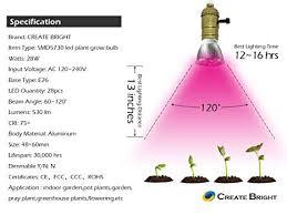 Led Light Distance Chart Create Bright Led Grow Light Bulb 28w Plant Bulb Full Spectrum Led Grow Bulb E26 Grow Plant Light For Indoor Plants Aquariums Hydroponics Greenhouse