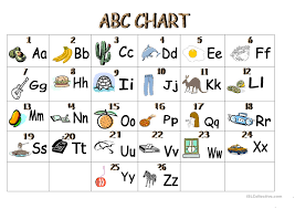 Abc And Number Chart Abc Chart English Esl Worksheets