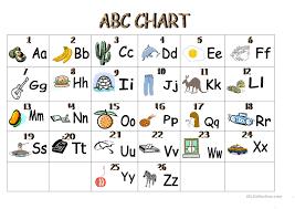 Abc Chart English Esl Worksheets