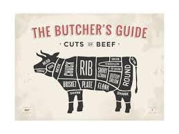 Cow Meat Chart Poster Beautiful Meat Artwork For Sale Posters And Prints Art Com