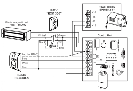 keys can access control wiring diagram wiring diagram library keys can access control wiring diagram