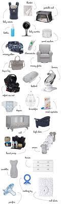 Baby Supplies Checklist Fancy Fluff Blog The Ultimate Checklist Of Baby Essentials