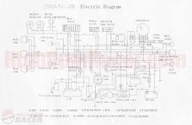 chinese roketa atv 300 wiring diagram wiring diagram libraries roketa atv cdi wiring diagrams simple wiring diagram schemaroketa 250 cc wiring diagrams wiring diagram third