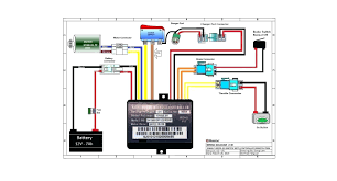 baja 150 wiring diagram wiring library beautiful 90cc atv wiring diagram images electrical and best of baja 90