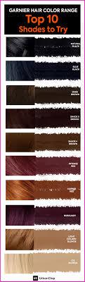 Dark Burgundy Hair Color Chart 540391 50 Shades Of Burgundy