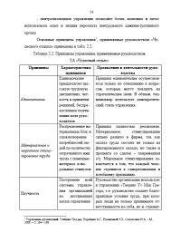 Декан НН Отчёт по преддипломной практике на тему Анализ  Страница 6 Отчёт по преддипломной практике на тему Анализ деятельности туристической фирмы
