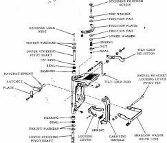 Spark Plug Chart For Johnson Outboard Johnson