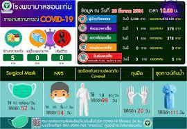 รายงานสถานการณ์ COVID-19 โรงพยาบาลขอนแก่น วันที่ 26 มีนาคม 2564