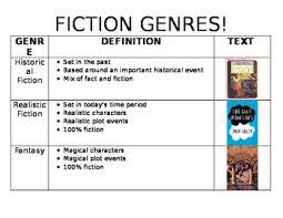 Fiction Chart Fiction Genre Chart Notes