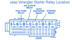 jeep wrangler 2001 relay fuse box block 2002 Jeep Wrangler Fuse Box Main Power From Fuse Box 91 Jeep Wrangler
