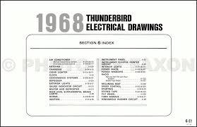 68 thunderbird wiring diagram simple wiring diagram 1968 ford thunderbird wiring diagram original 69 thunderbird 68 thunderbird wiring diagram