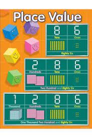 Magnetic Place Value Chart Place Value Chart Australian Teaching Aids Educational
