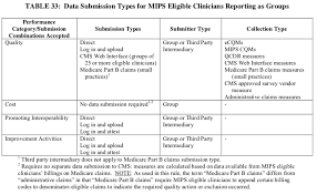 10 Faqs About 2019 Mips