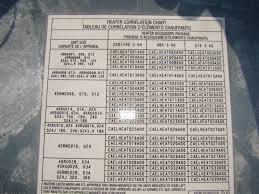 carrier 3 ton ac unit price. 3 star source · jf01771 carrier 12ton r 410a puron air conditioning unit 40rm 012 b611hc 40ruaa12a2a6a0a 11 jpg ton ac price