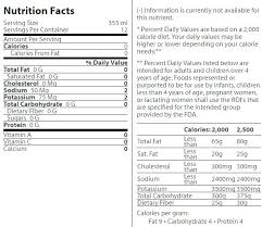 mt dew nutrition facts t mounn dew soda nutrition facts mounn dew nutrition facts 8 oz mt dew nutrition facts