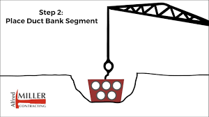 Concrete Duct Bank Design How To Install A Precast Duct Bank Before Lunch
