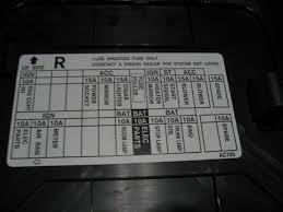 nissan 350z fuse box diagram on nissan images free download Nissan Pathfinder Fuse Box Diagram nissan 350z fuse box diagram 6 nissan pathfinder fuse box diagram nissan 350z door handle diagram nissan pathfinder fuse box diagram 2004