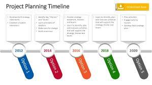 Project Planning Timeline Project Planning Timeline Powerpoint Presentation