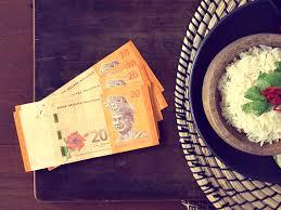 Malaysian Ringgit To Australian Dollar Chart Aud To Myr Exchange Rate Buy Malaysian Ringgit Travel