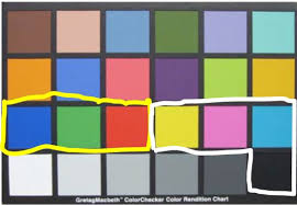 Macbeth Color Checker Chart Valerie Ann Phillips Primary Colours Rgb Cmyk And The