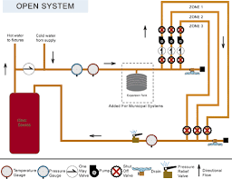 the open system diy radiant floor heating radiant floor company municipal water schematic
