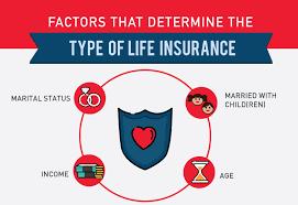 prudential life insurance company malaysia raipurnews