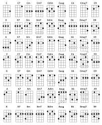 Sample Basic Guitar Chord Chart Scientific All Ukulele