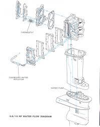 yamaha outboard parts diagram luxury elegant yamaha outboard parts dyson dc14 parts diagram