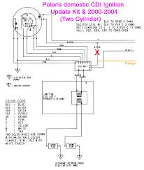 slt polaris pwc wiring diagram wiring diagrams online slt polaris pwc wiring diagram how to test cdi magneto stator coils hall effect sensors on