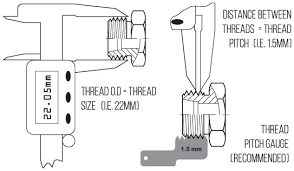 Id 24 Degree Din Tube Fittings Hydraulics Direct