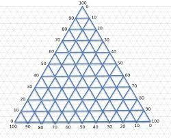 Free Printable Triangle Graph Paper Template Free