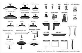 lighting schemes. Studio Lighting \u2013 Diagrams, Planning And Explaining Schemes E