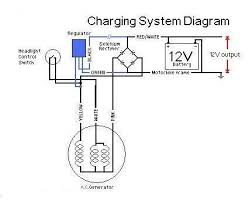 wiring diagram for single wire alternator the wiring diagram 4 wire gm alternator wiring diagram 12v nilza wiring diagram
