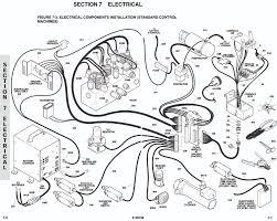 jlg scissor lift wiring diagram jlg 1930es scissor lift wiring diagram user guide manual
